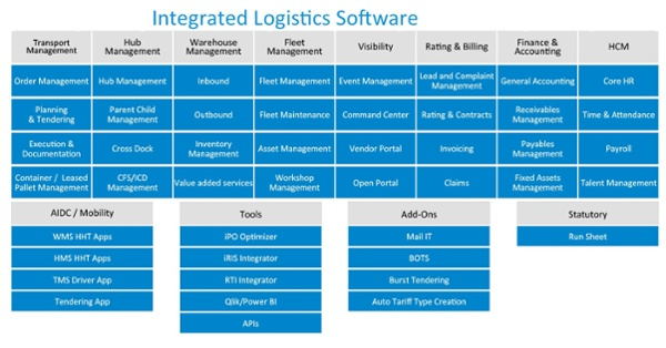 logistics-solution-map-may-17.jpg