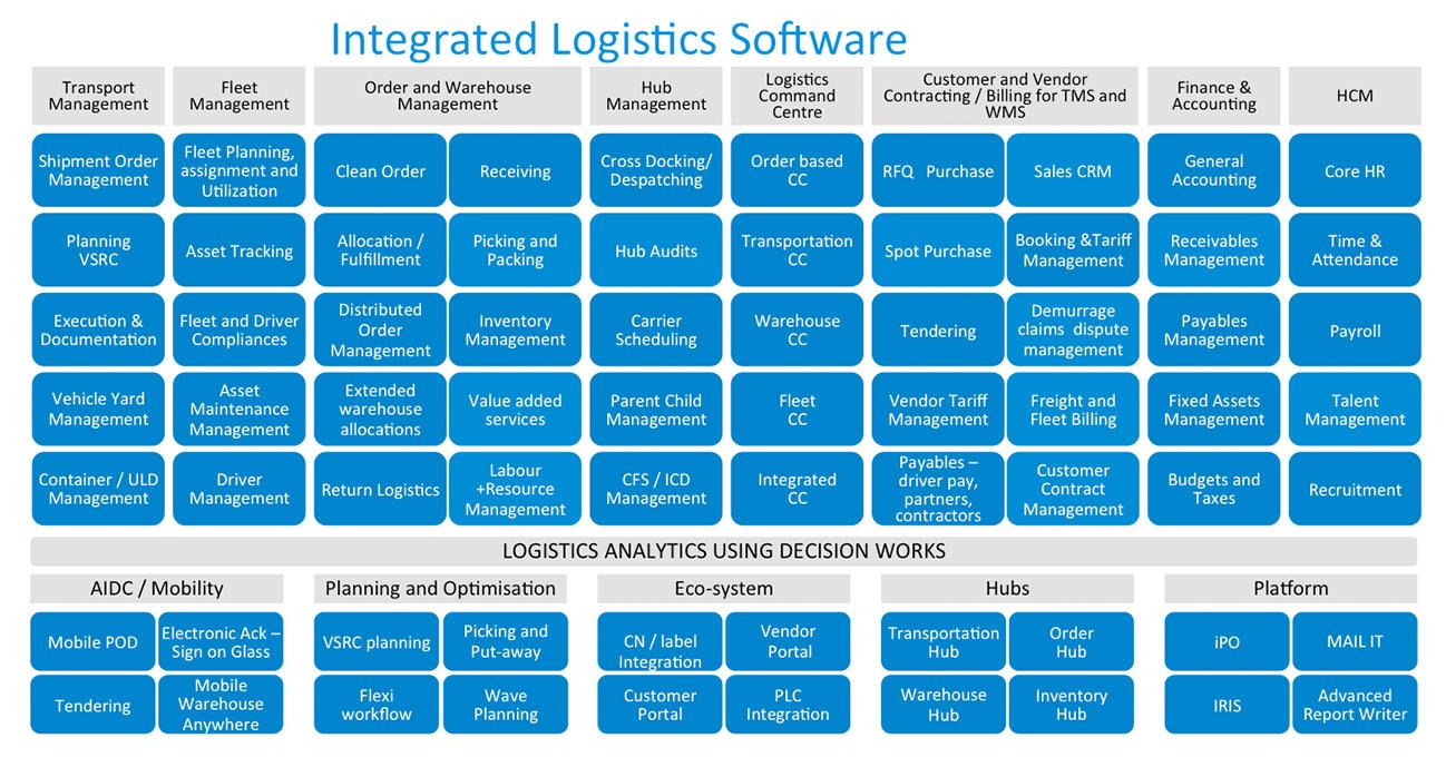 logistics-solution-map-new.jpg